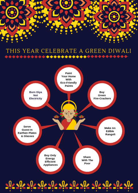 eco Diwali, eco friendly Diwali, pollution free Diwali, green diwali
