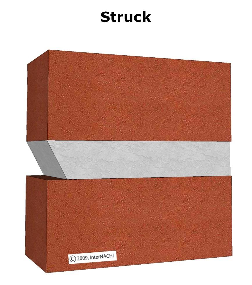 Mortar, Mortar Joints, Mortar In Construction, Brick Mortar