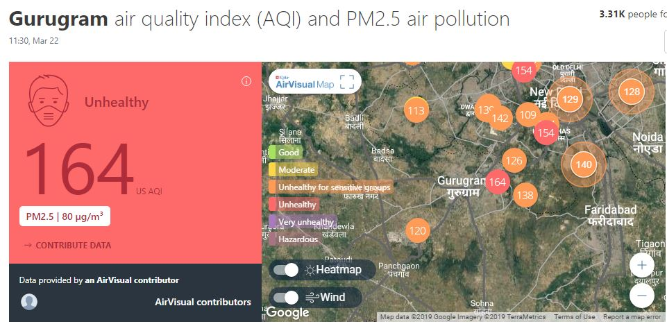 Polluted City In India