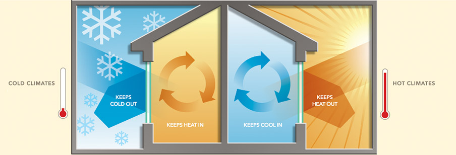 Aging And Leaking Window Are A Nuisance To Any Homeowner